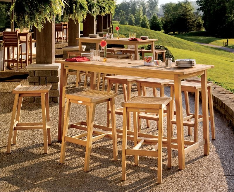 Picture of: Bar Height Patio Table Set Material
