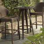 Bar Height Patio Table And Chairs Wicker