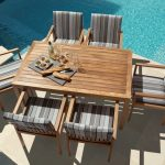 Extraordinary Square Patio Dining Table