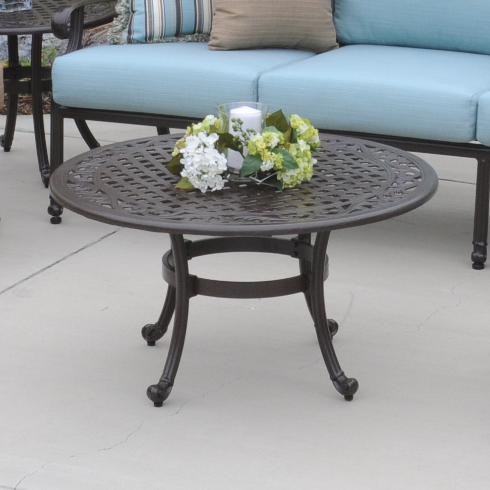 Picture of: Round Metal Patio Coffee Table