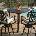 Wrought Iron Patio Dining Table Color