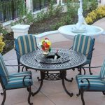 Best 60 Inch Round Patio Table