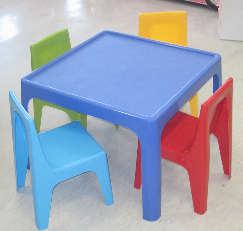 Picture of: Childrens Tables and Chairs Plastic