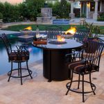 Firepit Tables At Swimming Pool