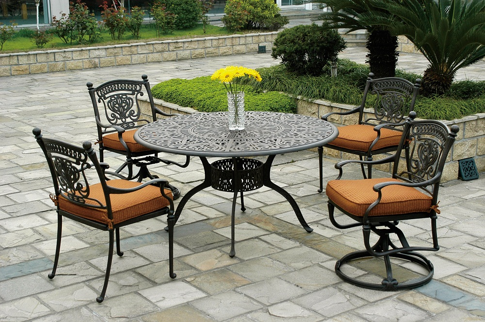 Picture of: Best Round Patio Table