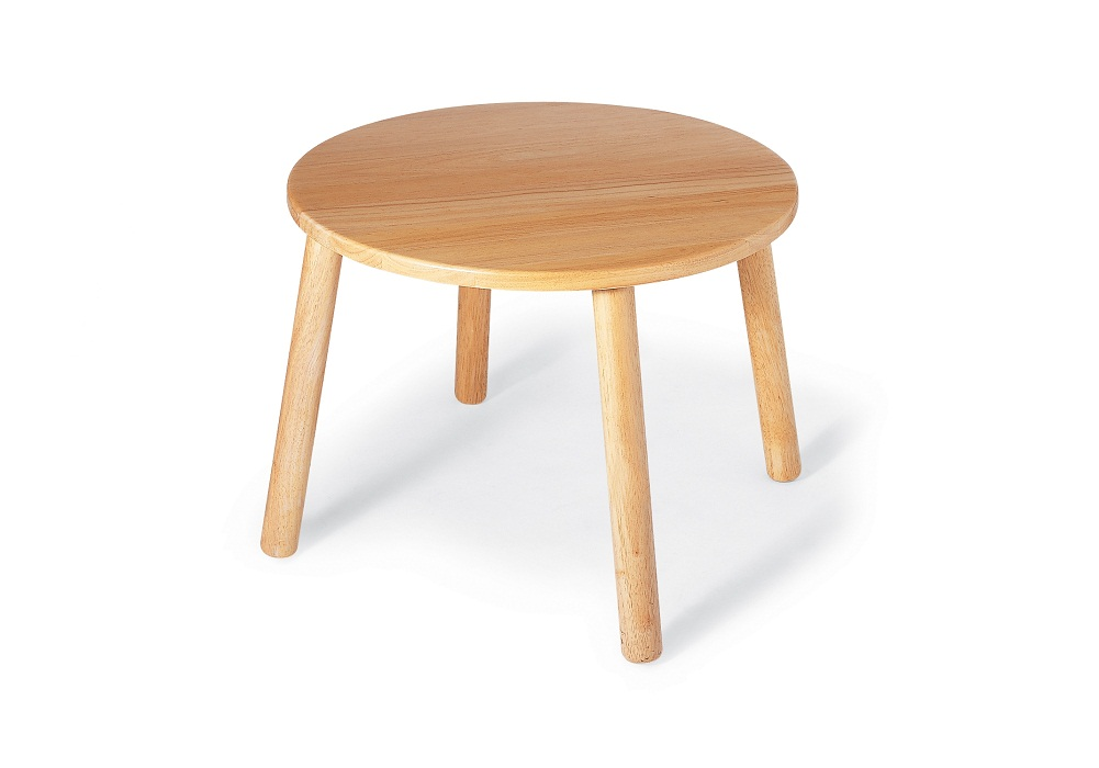 Picture of: Best Round Wood Table Tops